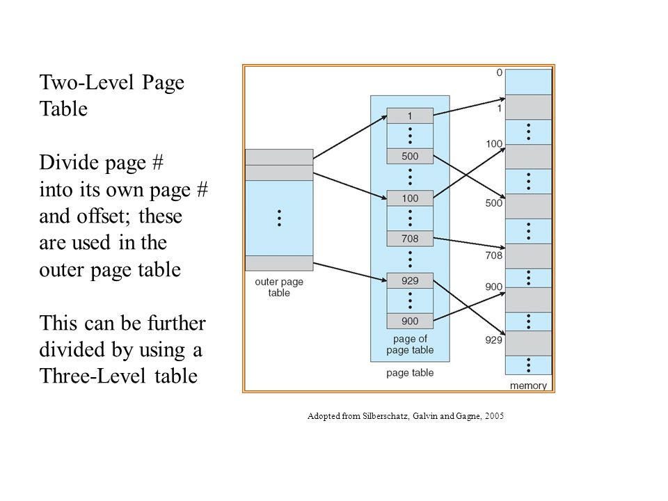 Two-Level Page Table Divide page # into its own page # and offset; these are used in the outer page table This can be further divided by using a Three-Level table Adopted from Silberschatz, Galvin and Gagne, 2005