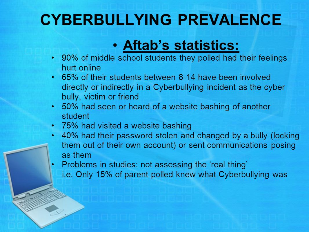 CYBERBULLYING PREVALENCE In the 2003-04 school year, i-SAFE America surveyed students from across the country on a new topic: Cyberbullying It was a topic that not many adults were talking about then but one that was all too familiar with students.