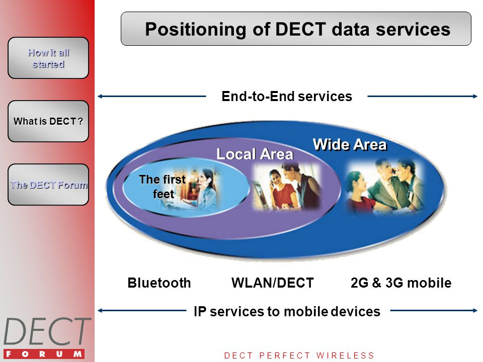 D E C T P E R F E C T W I R E L E S S IP services to mobile devices End-to-End services Wide Area Local Area The first feet Bluetooth WLAN/DECT 2G & 3G mobile Positioning of DECT data services How it all started How it all started What is DECT .