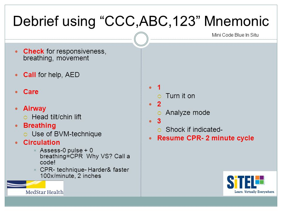 Debrief using CCC,ABC,123 Mnemonic Check for responsiveness, breathing, movement Call for help, AED Care Airway  Head tilt/chin lift Breathing  Use of BVM-technique Circulation  Assess-0 pulse + 0 breathing=CPR Why VS.
