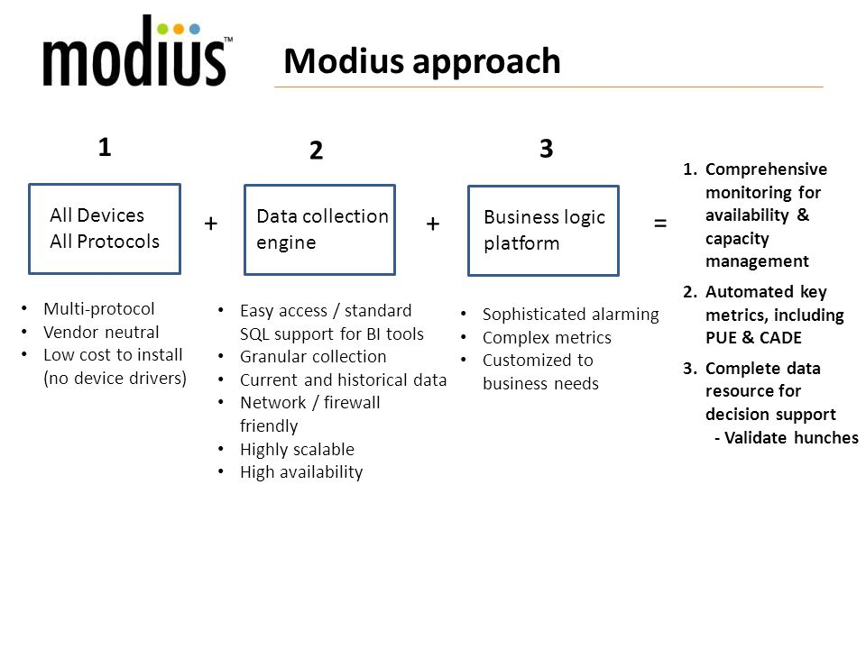 Modius approach All Devices All Protocols Multi-protocol Vendor neutral Low cost to install (no device drivers) Data collection engine Easy access / standard SQL support for BI tools Granular collection Current and historical data Network / firewall friendly Highly scalable High availability Business logic platform Sophisticated alarming Complex metrics Customized to business needs + + = 1.Comprehensive monitoring for availability & capacity management 2.Automated key metrics, including PUE & CADE 3.Complete data resource for decision support - Validate hunches 1 2 3
