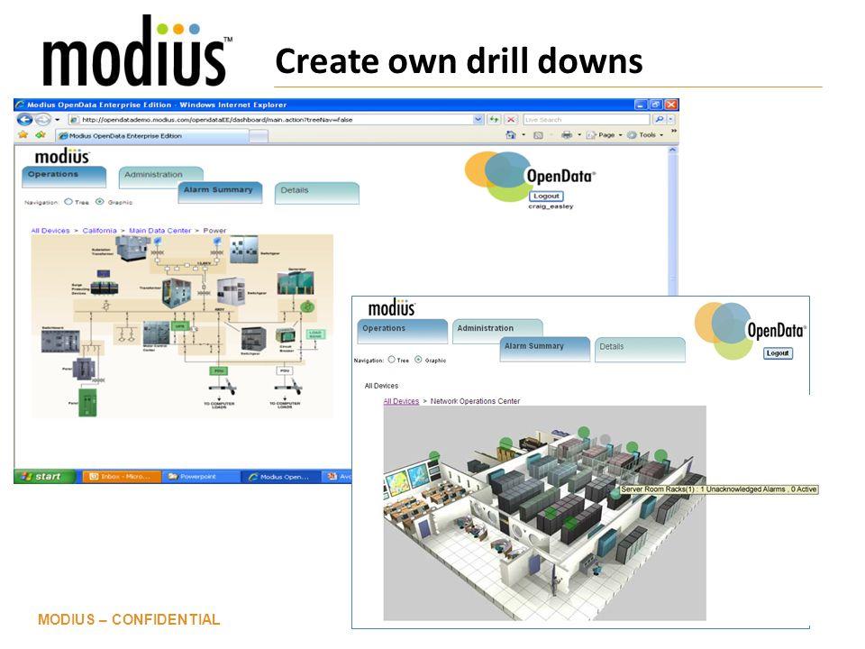 Create own drill downs MODIUS – CONFIDENTIAL8