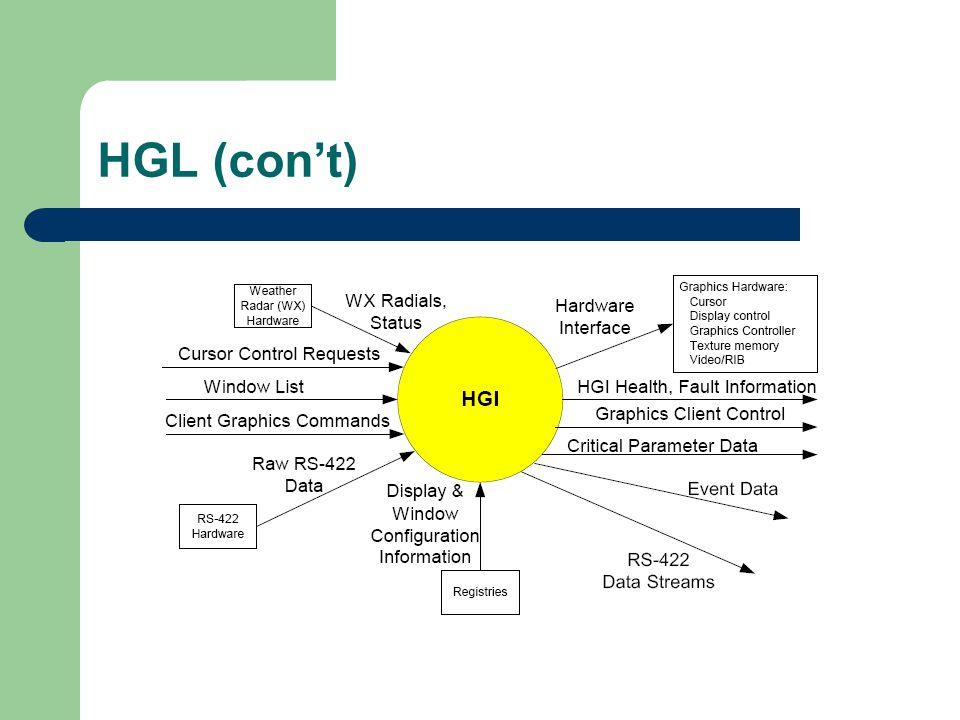 HGL (con't)
