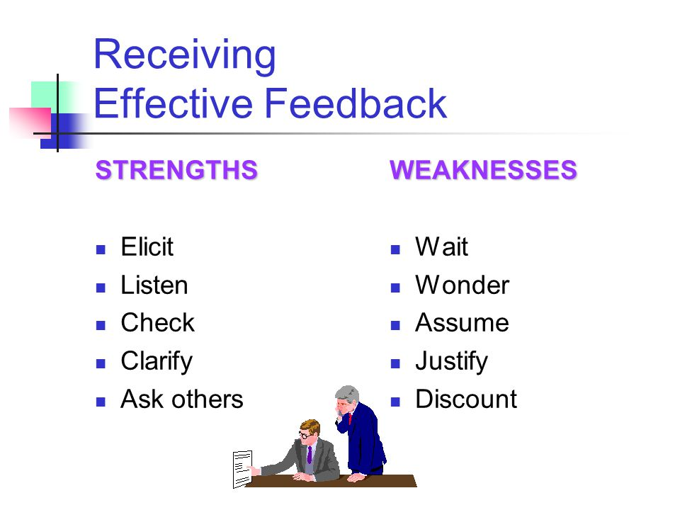 Giving Effective Feedback STRENGTHS Descriptive Feelings evoked Specific Controllable Timely Effect Positive and negative HelpWEAKNESSES Evaluative Do