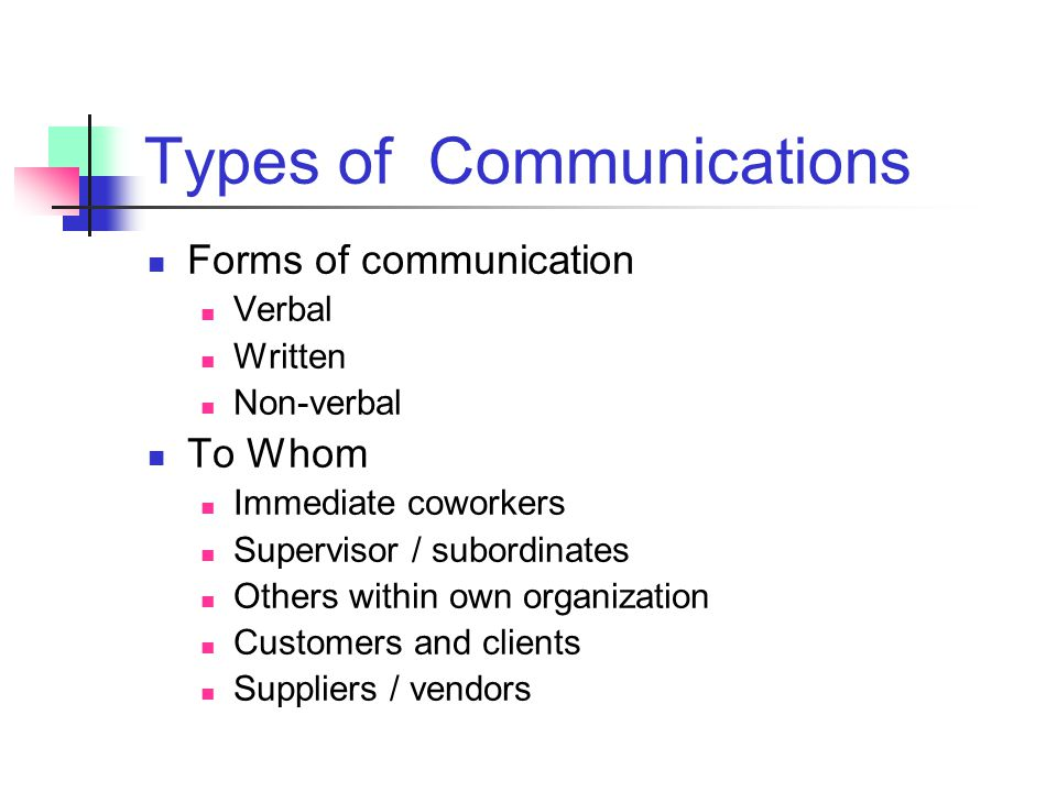 Noise The Communications Process Receiver Sender Message Barriers Feedback