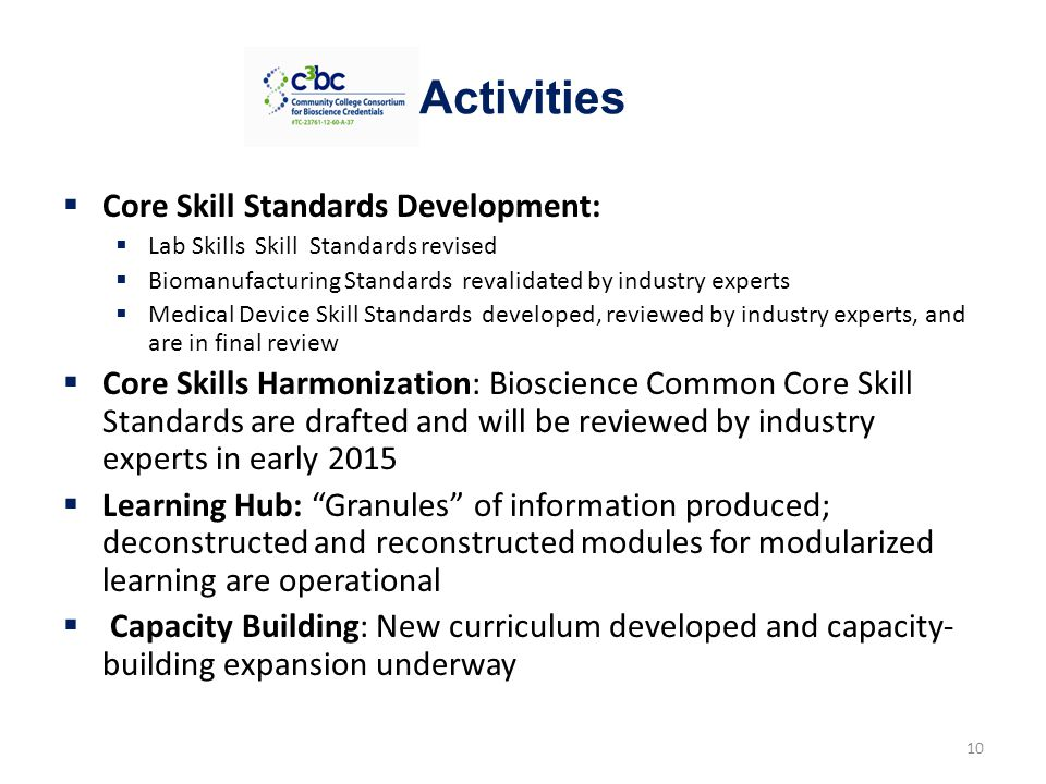 Activities  Core Skill Standards Development:  Lab Skills Skill Standards revised  Biomanufacturing Standards revalidated by industry experts  Medical Device Skill Standards developed, reviewed by industry experts, and are in final review  Core Skills Harmonization: Bioscience Common Core Skill Standards are drafted and will be reviewed by industry experts in early 2015  Learning Hub: Granules of information produced; deconstructed and reconstructed modules for modularized learning are operational  Capacity Building: New curriculum developed and capacity- building expansion underway 10