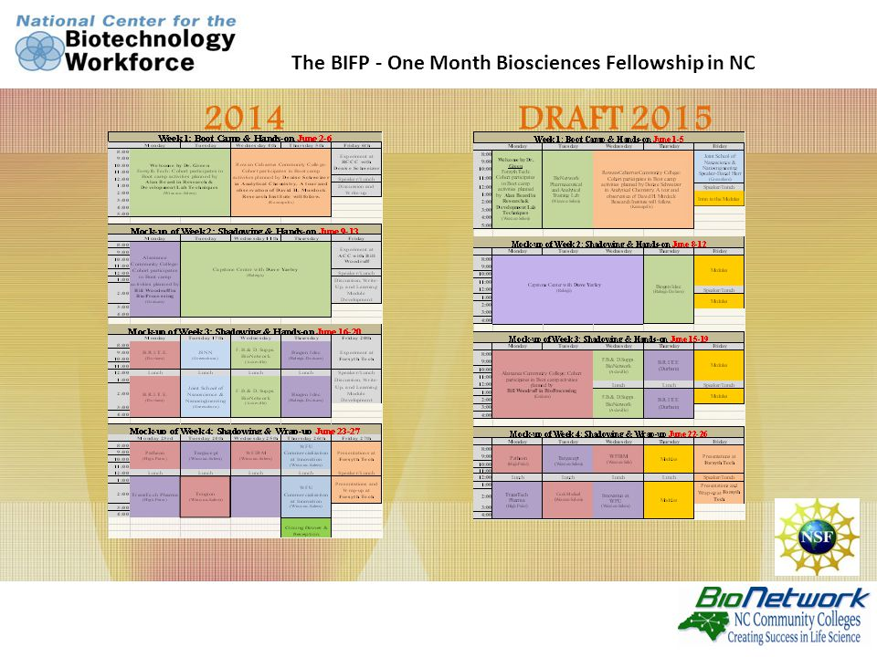 2014DRAFT 2015 The BIFP - One Month Biosciences Fellowship in NC