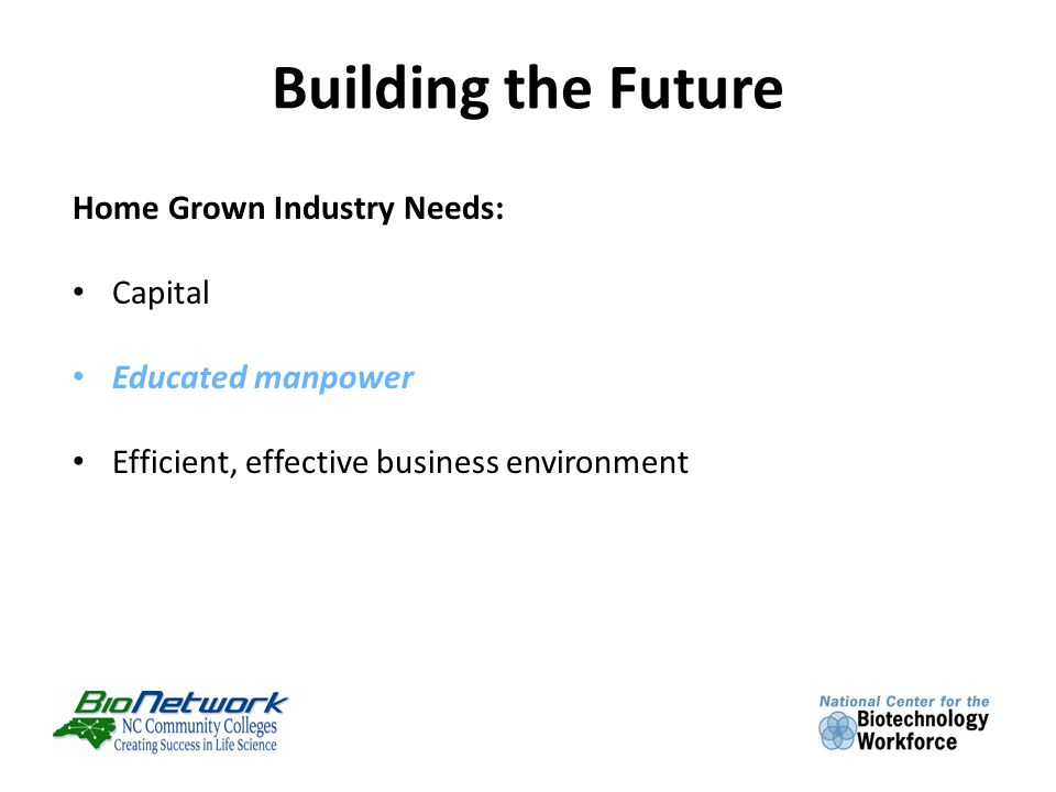 Building the Future Home Grown Industry Needs: Capital Educated manpower Efficient, effective business environment