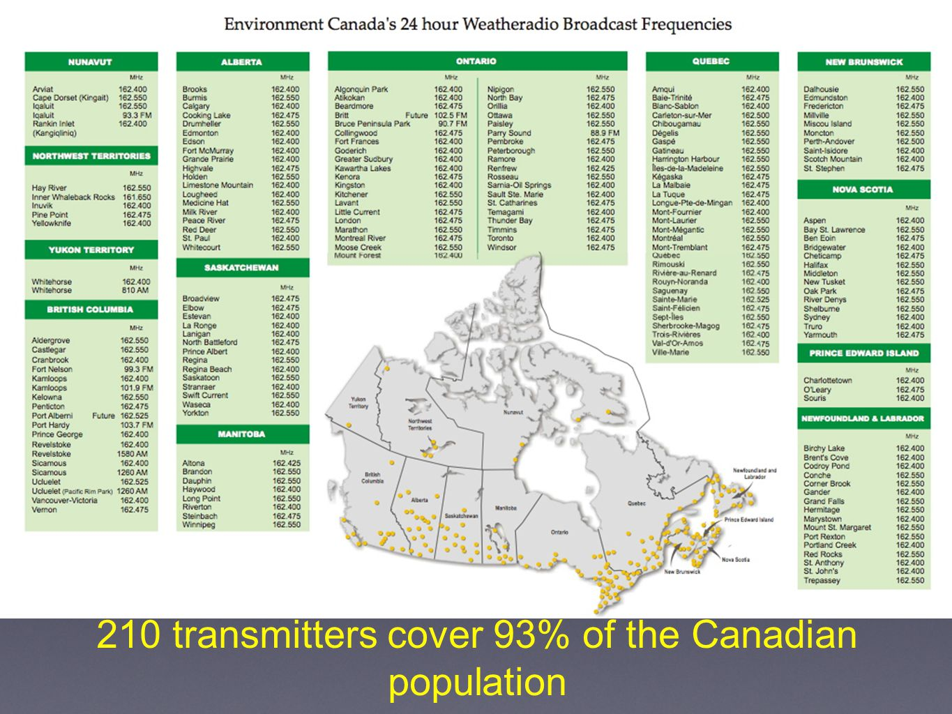 210 transmitters cover 93% of the Canadian population