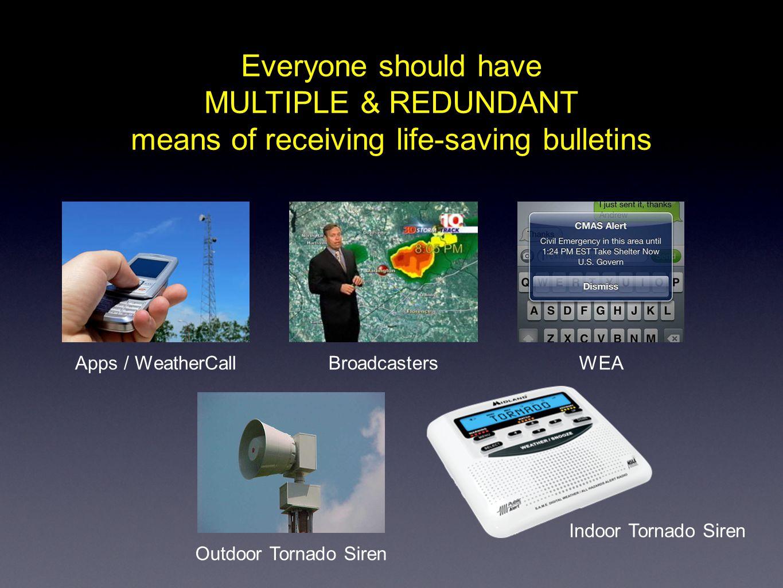 Everyone should have MULTIPLE & REDUNDANT means of receiving life-saving bulletins Apps / WeatherCallBroadcastersWEA Outdoor Tornado Siren Indoor Tornado Siren