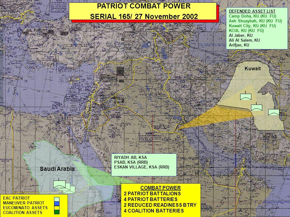 I Saudi Arabia I I I I I PATRIOT COMBAT POWER SERIAL 167/ 17 January 2003 I I Kuwait COMBAT POWER 1 PATRIOT BRIGADE 2 PATRIOT BATTALIONS 6 PATRIOT BATTERIES 1 REDUCED READINESS BTRY 5 COALITION BATTERIES RIYADH AB, KSA PSAB, KSA ESKAN VILLAGE, KSA (RRB) EAC PATRIOT MANEUVER PATRIOT EUCOM/NATO ASSETS COALITION ASSETS DEFENDED ASSET LIST Camp Doha, KU (KU FU) Ash Shuaybah, KU (KU FU) Kuwait City, KU (KU FU) KCIA, KU (KU FU) Al Jaber, KU Ali Al Salem, KU Arifjan, KU I Qatar As Sayliyah, QAT Al Udied, QAT I Deploy 2 sets of float equipment (Shortstop) Deployment Priority: Tactical/operational stance