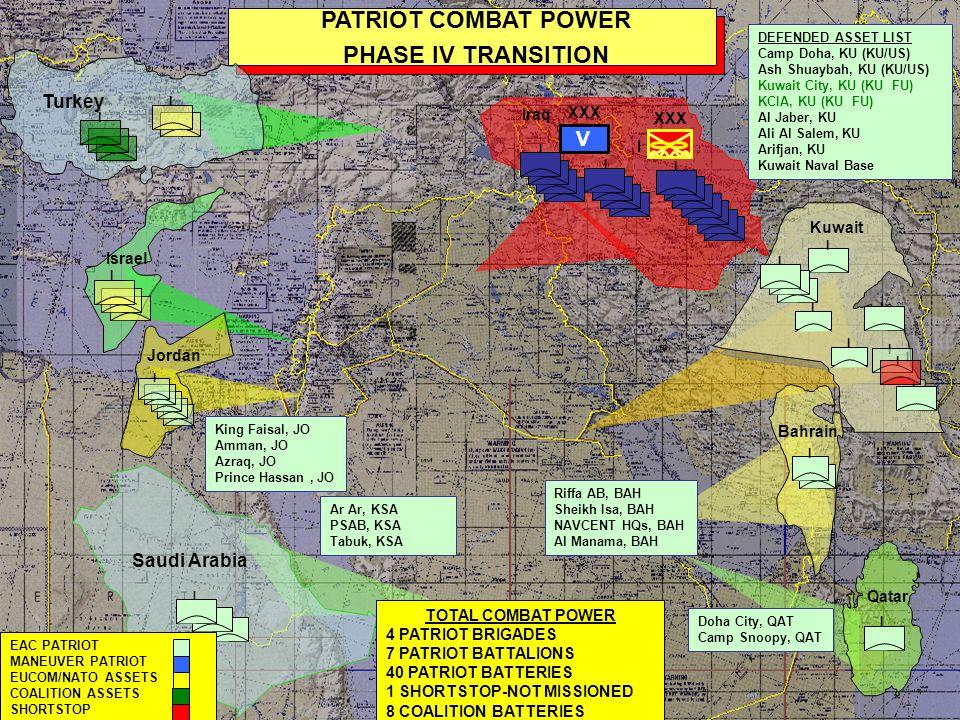 II AL Samoud II 224th BDE (NORTH) 1 x FROG-7 BN 2 X ASTROS BN 1 X ABABIL-100 BTRY (DS) 1 X ABABIL-50 BTRY (DS) 225th BDE (SOUTH) 1 X FROG-7 BN 1 X ASTROS BN 1 X ABABIL-100 BTRY 226th BDE (DS to RGFC) 3 X FROG-7 BN 227th BDE (CENTER) 1 X ASTROS BN 1 X M-2001 BN 1 X FROG-7 BN 1 X ABABIL-100 BTRY 1 X ABABIL-50 BTRY 228th BN (Tech Spt) 2 x U/I Al Samoud BN (National) 224th X X X X 227th X 225th X 228th Tech Spt II 226th X SYSTEMLAUNCHERS MISSILES Al Hussein 10 40 Al Samoud 11+ 200 Ababil-100 15+ 200 FROG-7 46 600 Pre-Hostility SSM Situational Template