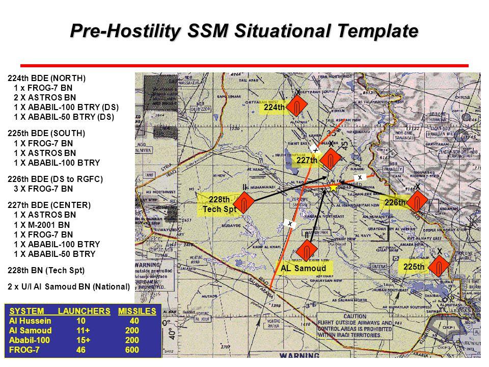 Post-Hostility SSM Situation