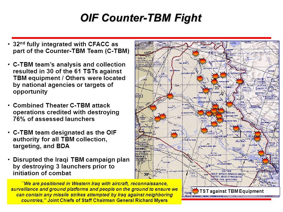 CAMP DOHA AIR DEFENSE Operation DIRTY SKIES 32 nd AAMDC