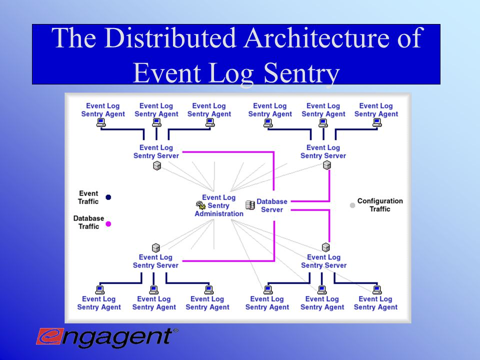 Managing Event Log Sentry  Easy distribution of agents to servers or workstations in all domains.