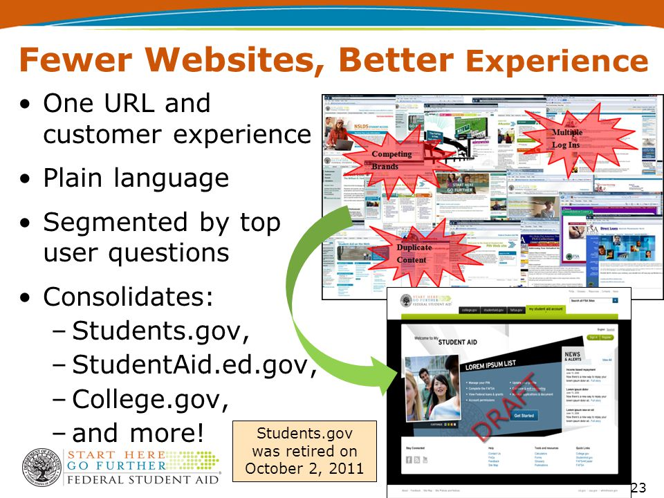 23 Fewer Websites, Better Experience One URL and customer experience Plain language Segmented by top user questions Consolidates: –Students.gov, –StudentAid.ed.gov, –College.gov, –and more.