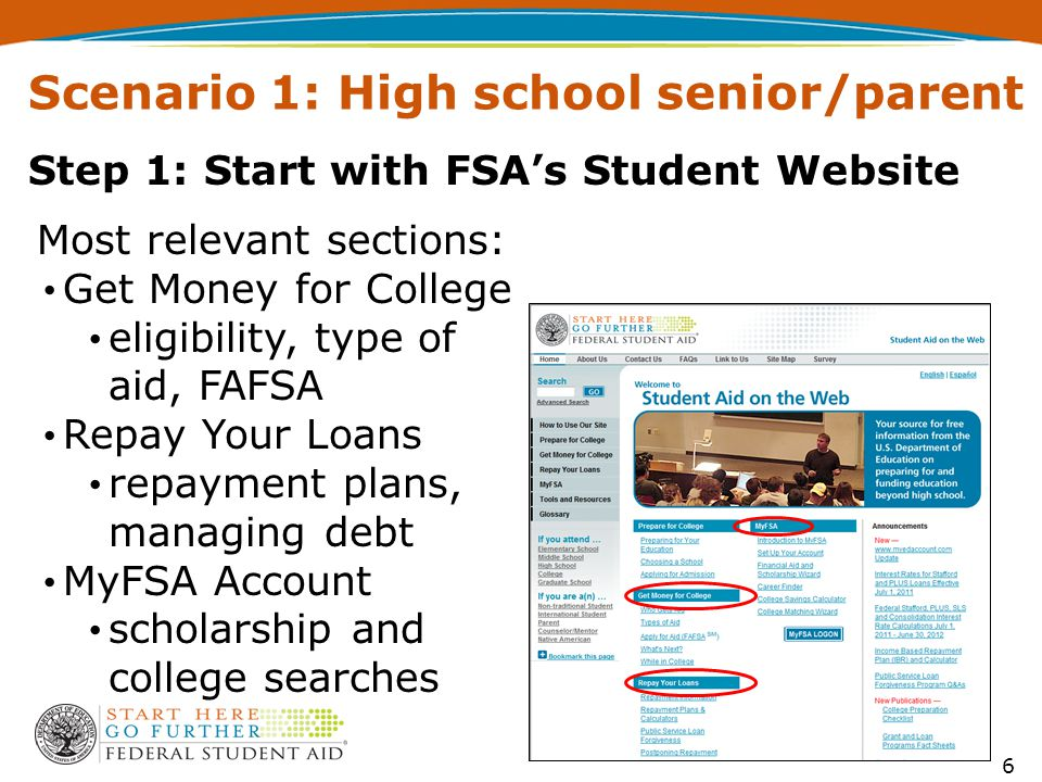 6 Scenario 1: High school senior/parent Most relevant sections: Get Money for College eligibility, type of aid, FAFSA Repay Your Loans repayment plans, managing debt MyFSA Account scholarship and college searches Step 1: Start with FSA's Student Website