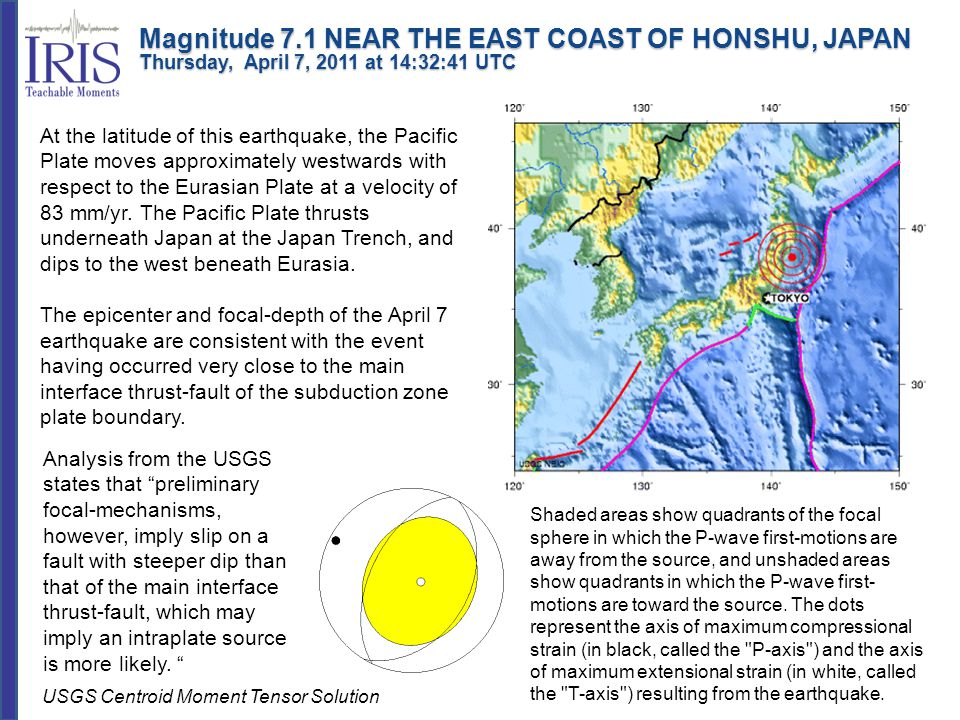 At the latitude of this earthquake, the Pacific Plate moves approximately westwards with respect to the Eurasian Plate at a velocity of 83 mm/yr. The