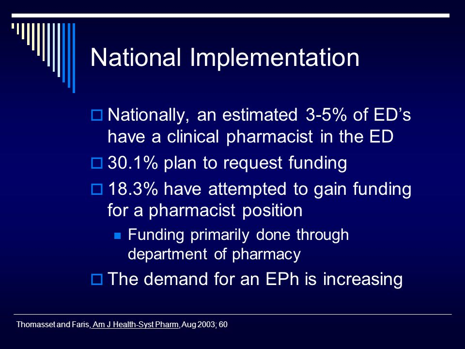 National Implementation  Nationally, an estimated 3-5% of ED's have a clinical pharmacist in the ED  30.1% plan to request funding  18.3% have attempted to gain funding for a pharmacist position Funding primarily done through department of pharmacy  The demand for an EPh is increasing Thomasset and Faris, Am J Health-Syst Pharm, Aug 2003; 60