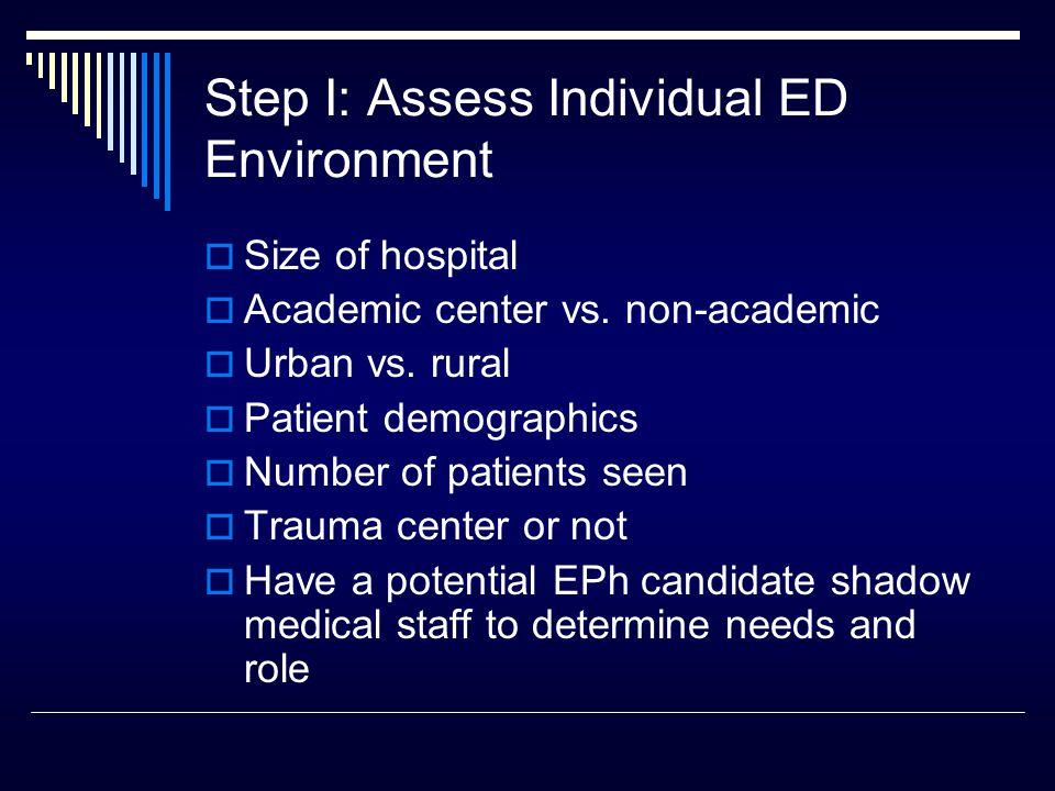 Step 2: Recruitment  Finding a full time dedicated EPh Education  Pharm D.