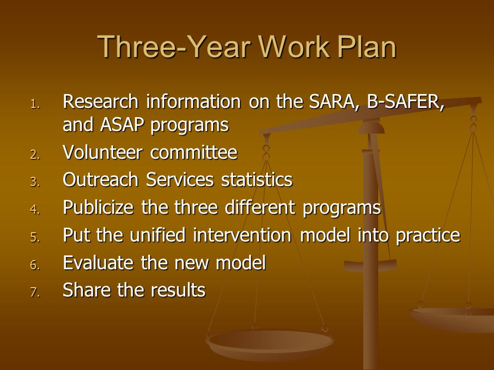 Three-Year Work Plan 1. Research information on the SARA, B-SAFER, and ASAP programs 2. Volunteer committee 3. Outreach Services statistics 4. Publici