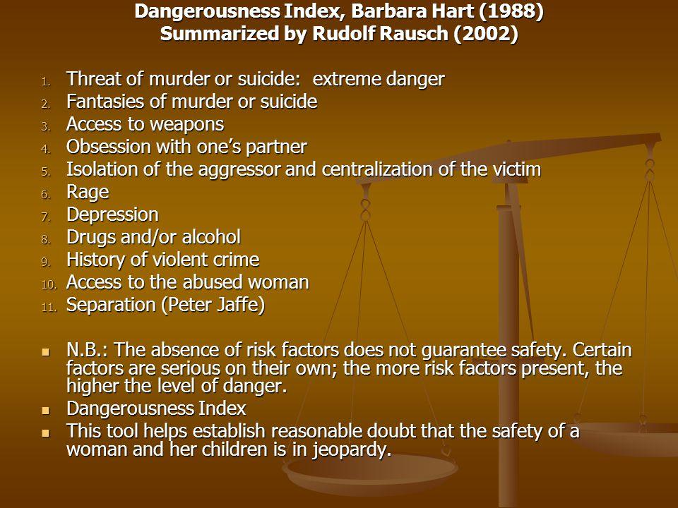Dangerousness Index, Barbara Hart (1988) Summarized by Rudolf Rausch (2002) 1.
