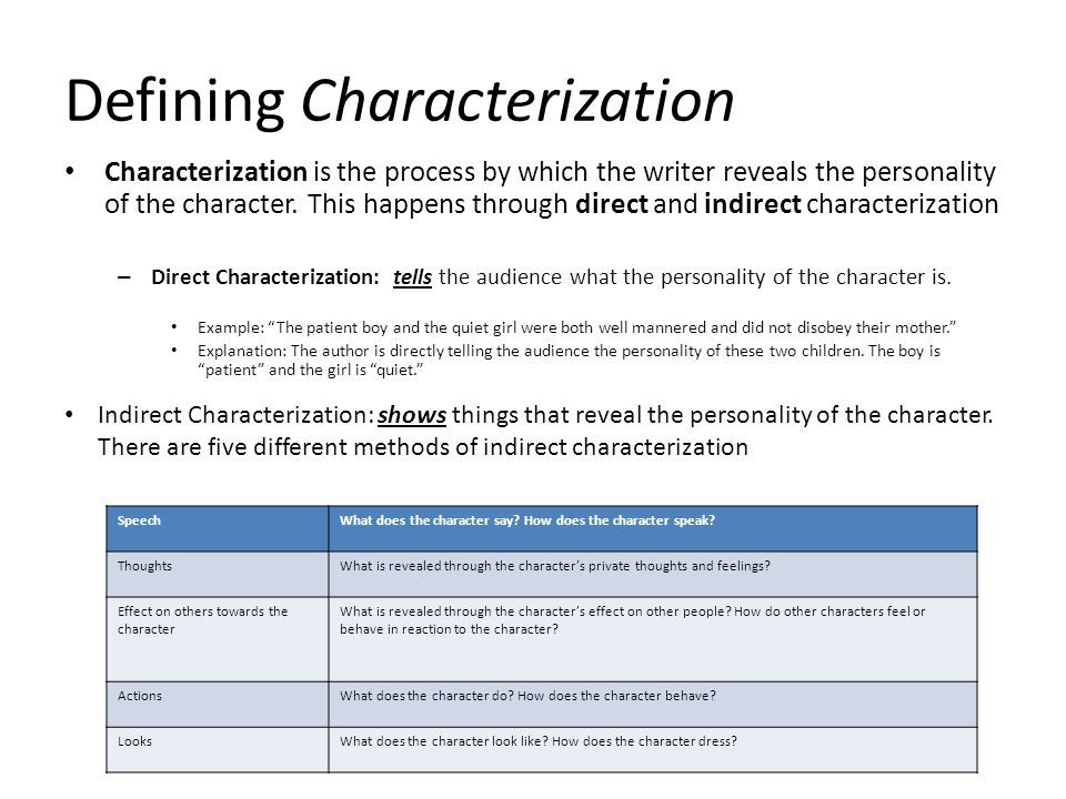 Defining Characterization Characterization is the process by which the writer reveals the personality of the character.