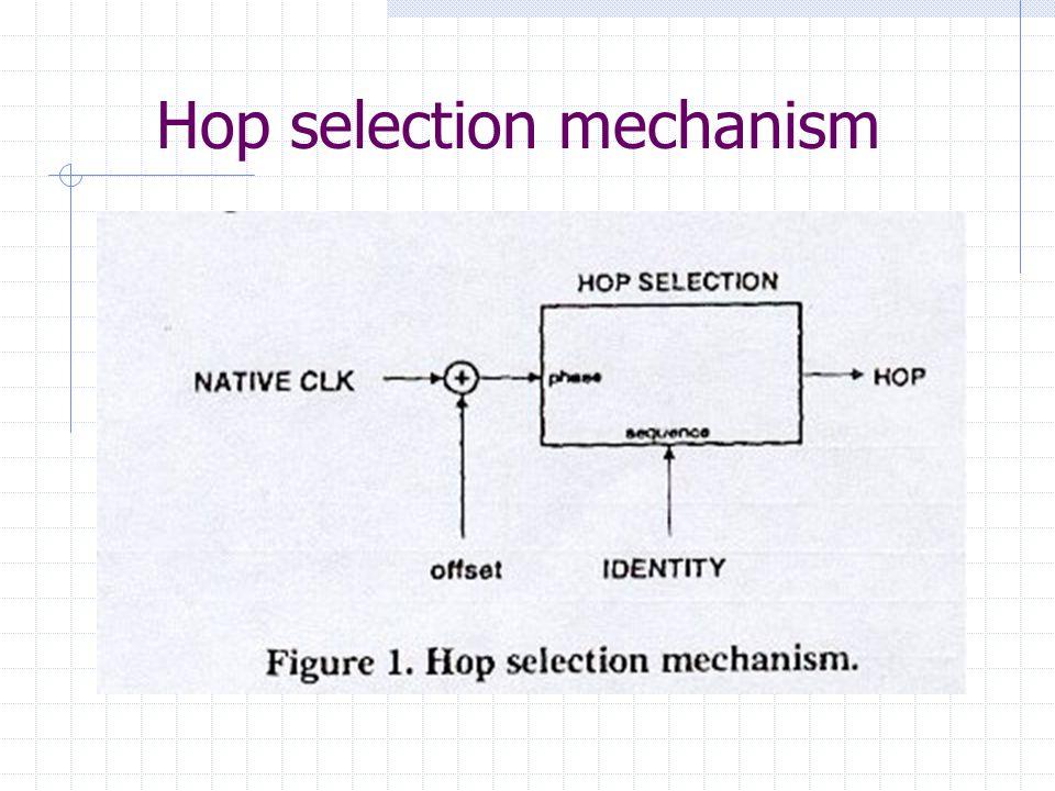 Hop selection mechanism