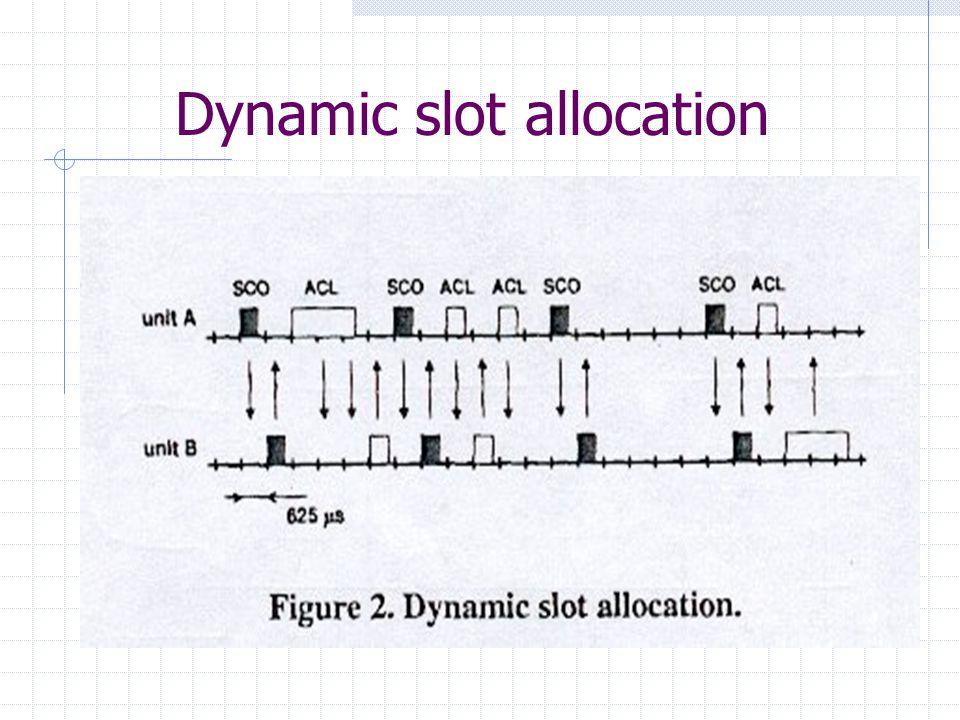 Dynamic slot allocation