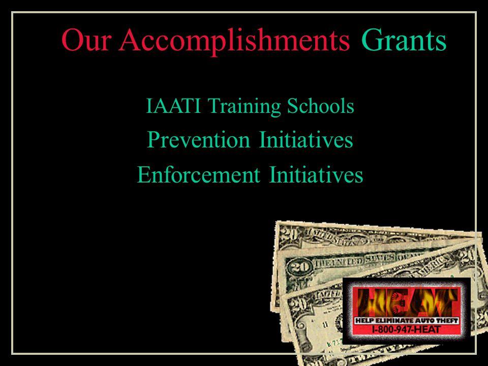 Our Accomplishments 2001 Rewards  8 Rewards totally $22,925  5th $10,000 Reward