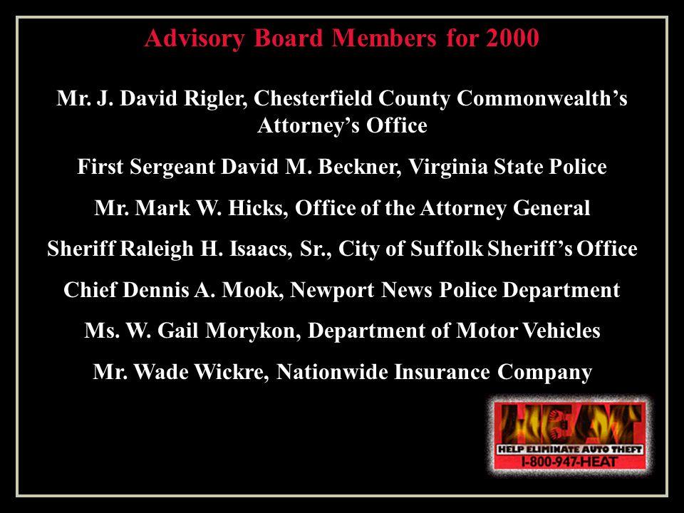 Advisory Board Members for 2000 Mr.J.