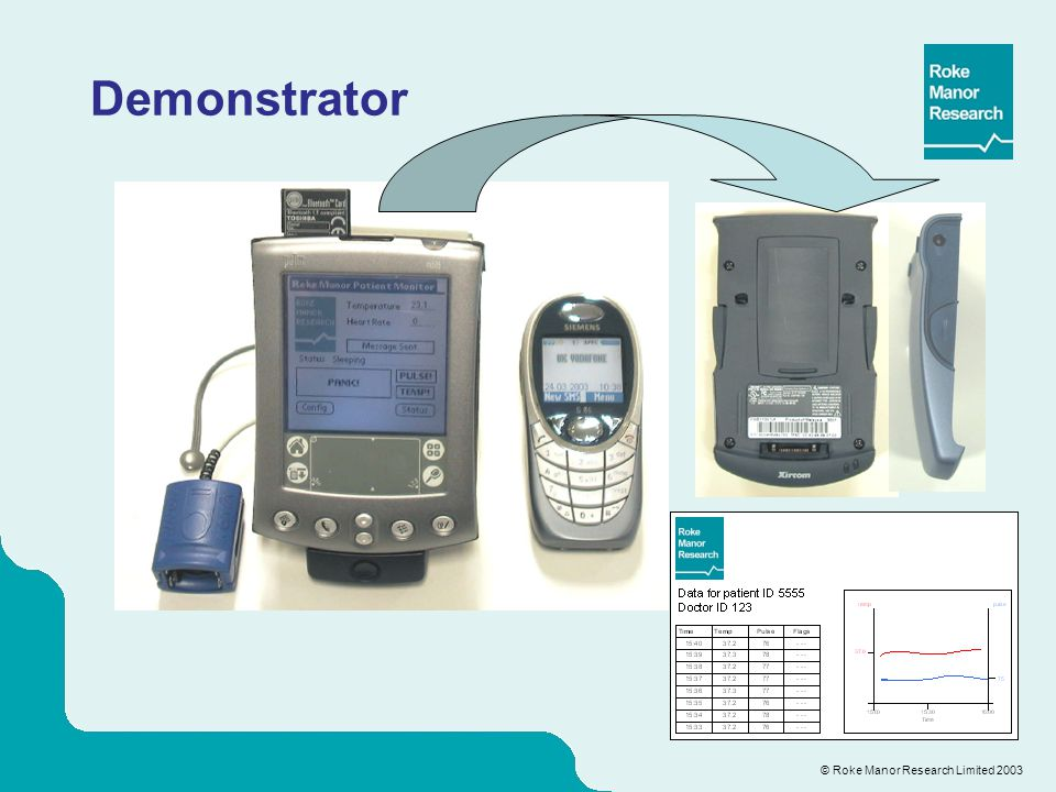 © Roke Manor Research Limited 2003 Demonstrator