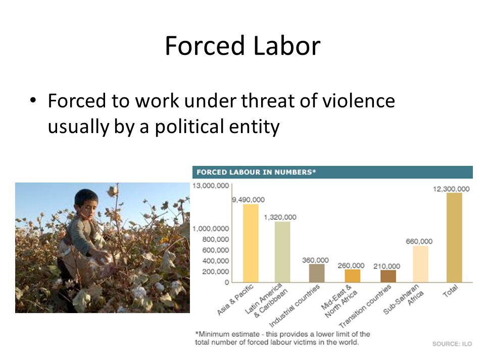 Forced Labor Forced to work under threat of violence usually by a political entity