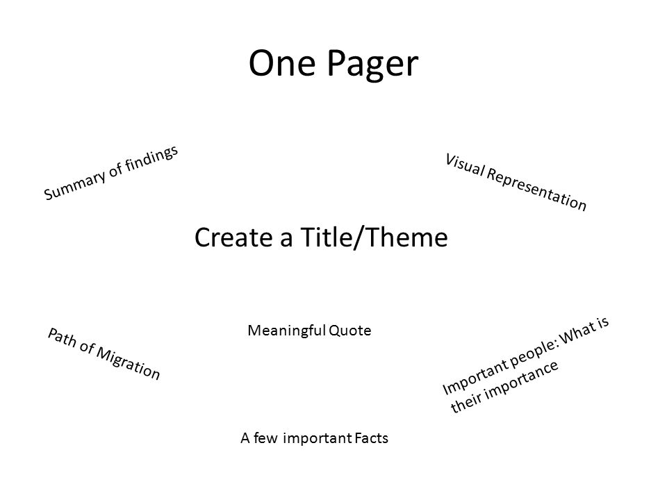 One Pager Create a Title/Theme Meaningful Quote Visual Representation Path of Migration Important people: What is their importance Summary of findings A few important Facts