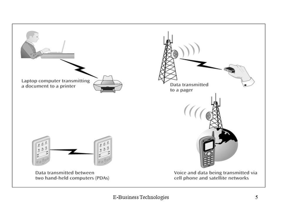 E-Business Technologies5