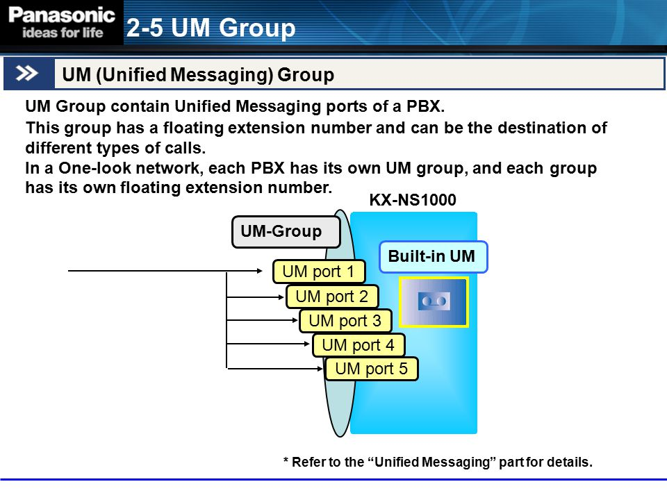 UM Group contain Unified Messaging ports of a PBX. This group has a floating extension number and can be the destination of different types of calls.