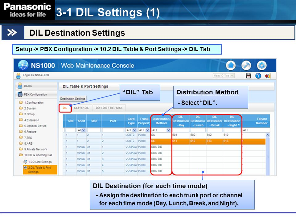 "DIL Destination Settings 3-1 DIL Settings (1) Setup -> PBX Configuration -> 10.2 DIL Table & Port Settings -> DIL Tab ""DIL"" Tab DIL Destination (for e"
