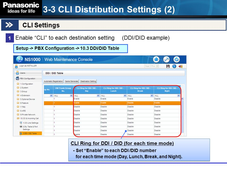 "CLI Settings 3-3 CLI Distribution Settings (2) Setup -> PBX Configuration -> 10.3 DDI/DID Table 1 Enable ""CLI"" to each destination setting (DDI/DID ex"
