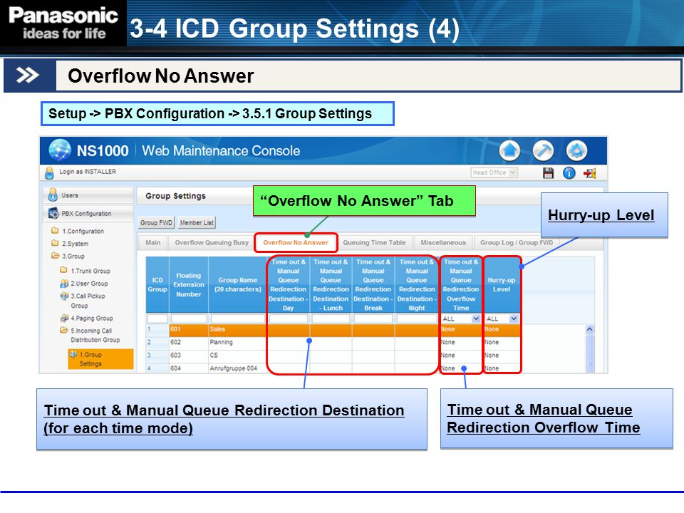 "Overflow No Answer 3-4 ICD Group Settings (4) Setup -> PBX Configuration -> 3.5.1 Group Settings ""Overflow No Answer"" Tab Time out & Manual Queue Redi"