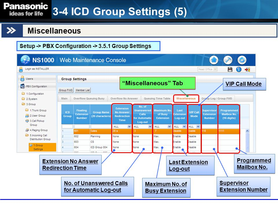 "Miscellaneous 3-4 ICD Group Settings (5) Setup -> PBX Configuration -> 3.5.1 Group Settings ""Miscellaneous"" Tab Extension No Answer Redirection Time N"