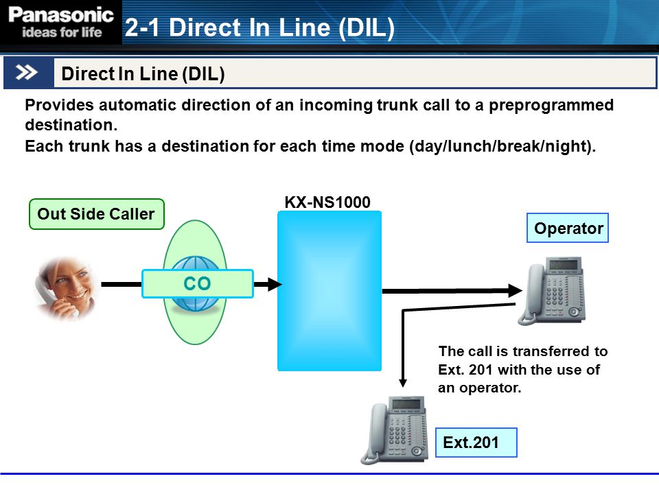 Direct In Line (DIL) 2-1 Direct In Line (DIL) Provides automatic direction of an incoming trunk call to a preprogrammed destination. Each trunk has a