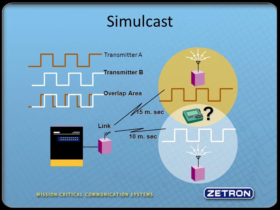 Simulcast Transmitter A Transmitter B Link Overlap Area 15 m. sec 10 m. sec ?