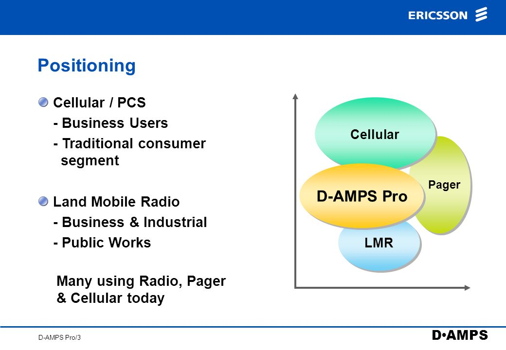 D AMPS D-AMPS Pro/3 Positioning Cellular / PCS - Business Users - Traditional consumer segment Land Mobile Radio - Business & Industrial - Public Works Many using Radio, Pager & Cellular today LMR Cellular D-AMPS Pro Pager