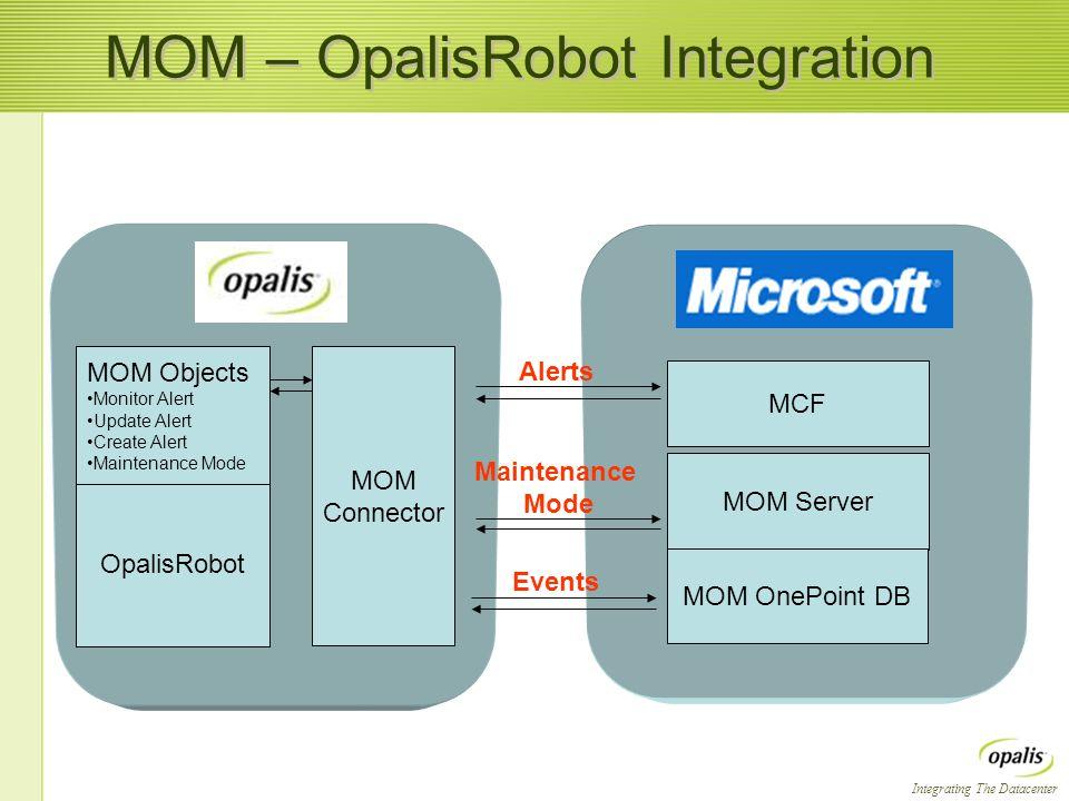 Integrating The Datacenter OpalisRobot MOM Objects Monitor Alert Update Alert Create Alert Maintenance Mode MOM Connector MOM Server MCF Alerts MOM – OpalisRobot Integration MOM OnePoint DB Maintenance Mode Events