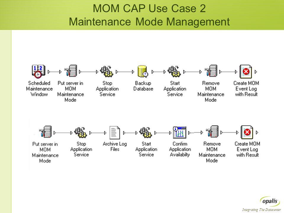 Integrating The Datacenter MOM CAP Use Case 2 Maintenance Mode Management