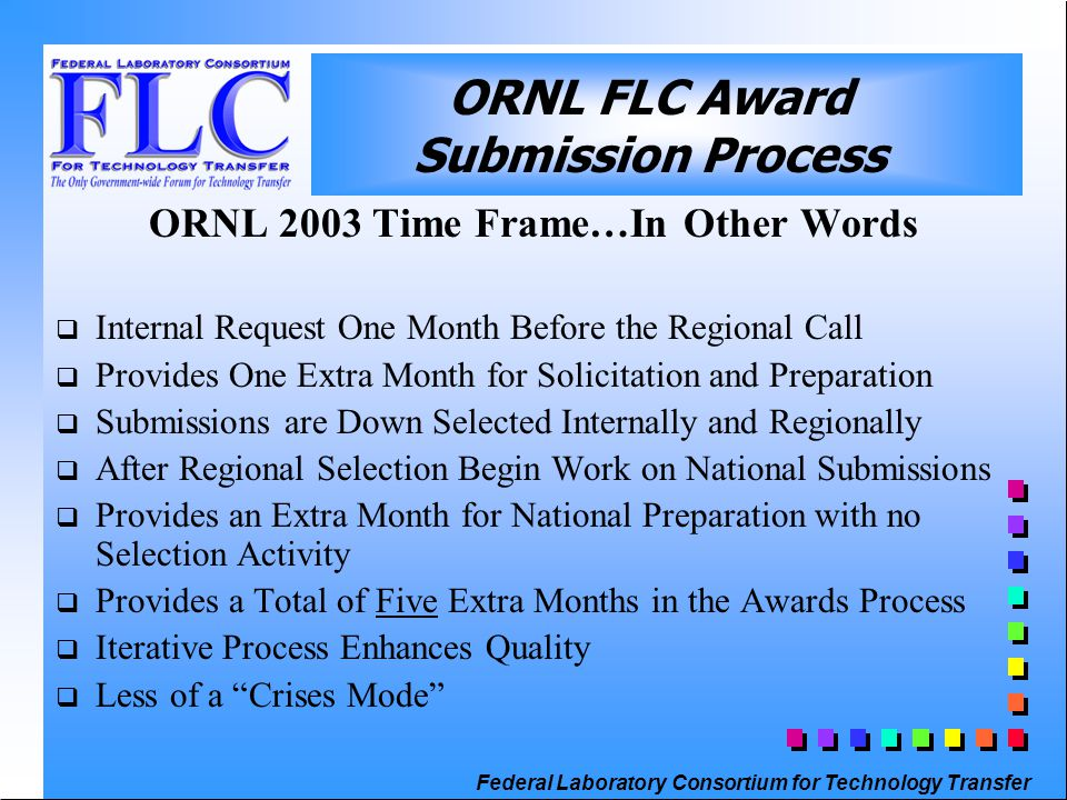Federal Laboratory Consortium for Technology Transfer ORNL 2003 Time Frame…In Other Words  Internal Request One Month Before the Regional Call  Provides One Extra Month for Solicitation and Preparation  Submissions are Down Selected Internally and Regionally  After Regional Selection Begin Work on National Submissions  Provides an Extra Month for National Preparation with no Selection Activity  Provides a Total of Five Extra Months in the Awards Process  Iterative Process Enhances Quality  Less of a Crises Mode ORNL FLC Award Submission Process