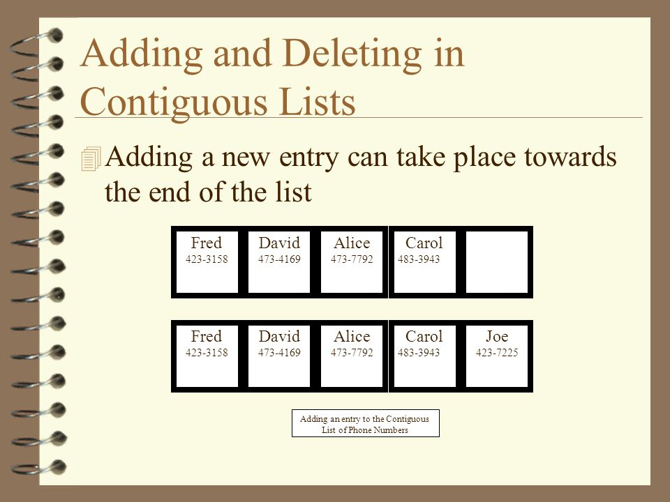 Adding and Deleting in Contiguous Lists 4 Deleting an entry is a two-step operation Fred 423-3158 David 473-4169 Alice 473-7792 Carol 483-3943 Deleting an entry from the Contiguous List of Phone Numbers Fred 423-3158 David 473-4169 Alice 473-7792 Carol 483-3943