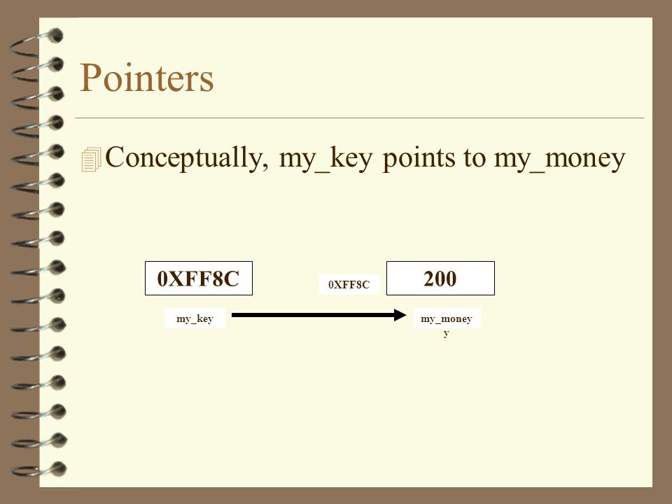 Pointers 4 Next, we initialize pointer my_key to point to the variable my_money 4 my_key = &my_money; 0XFF8C200 0XFF8C my_keymy_money y