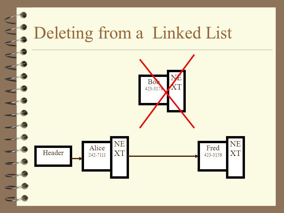 Deleting from a Linked List Header Bob 423-3178 NE XT Alice 242-7111 NE XT Fred 423-3158 NE XT