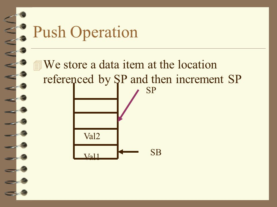 Push Operation SP SB Val1 4 We store a data item at the location referenced by SP